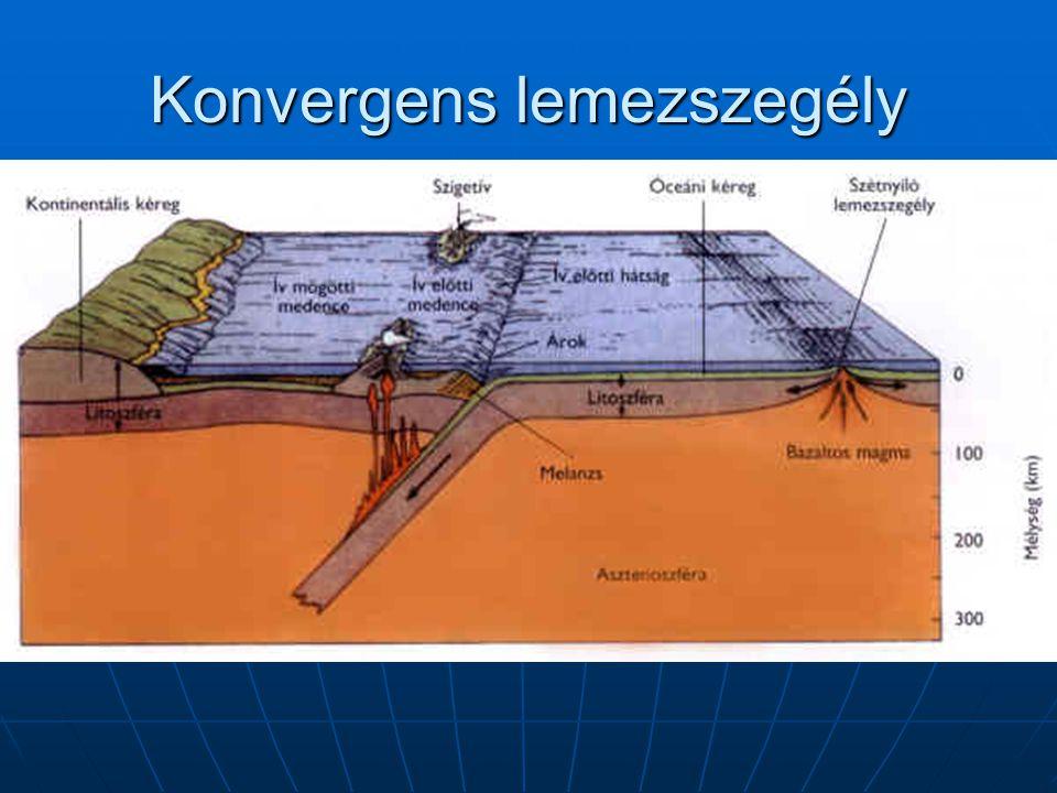 A konvergens lemezszegélyek morfológiai egységei Konvergens lemezszegély