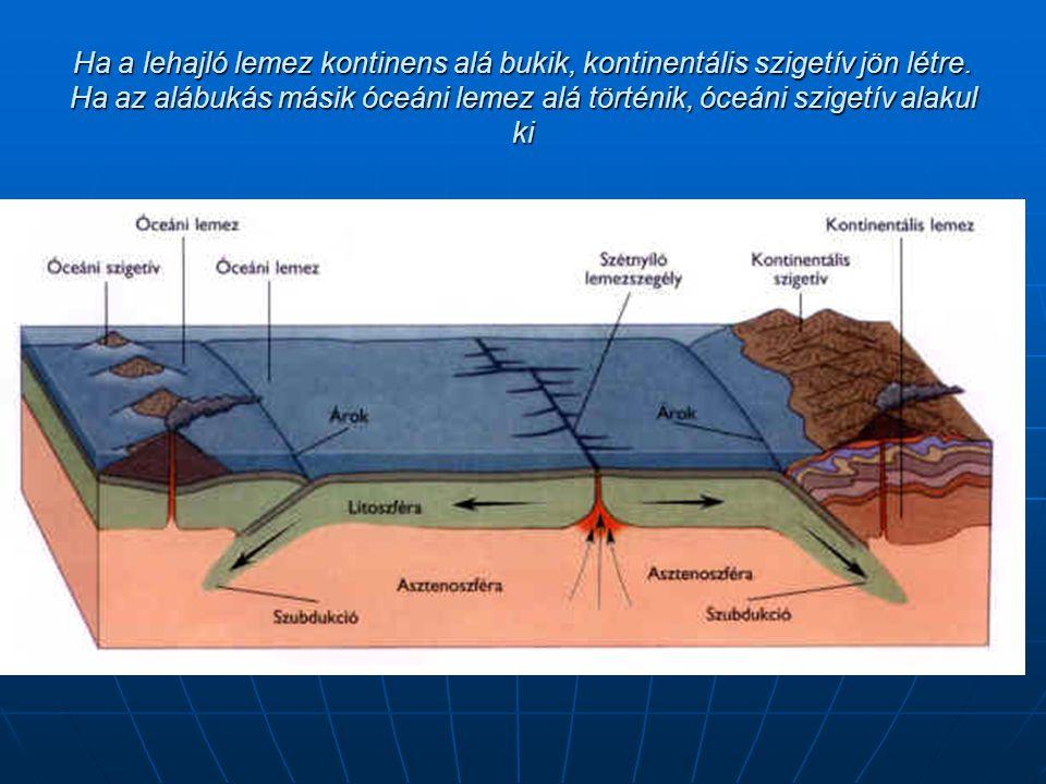 Ha a lehajló lemez kontinens alá bukik, kontinentális szigetív jön létre. Ha az alábukás másik óceáni lemez alá történik, óceáni szigetív alakul ki