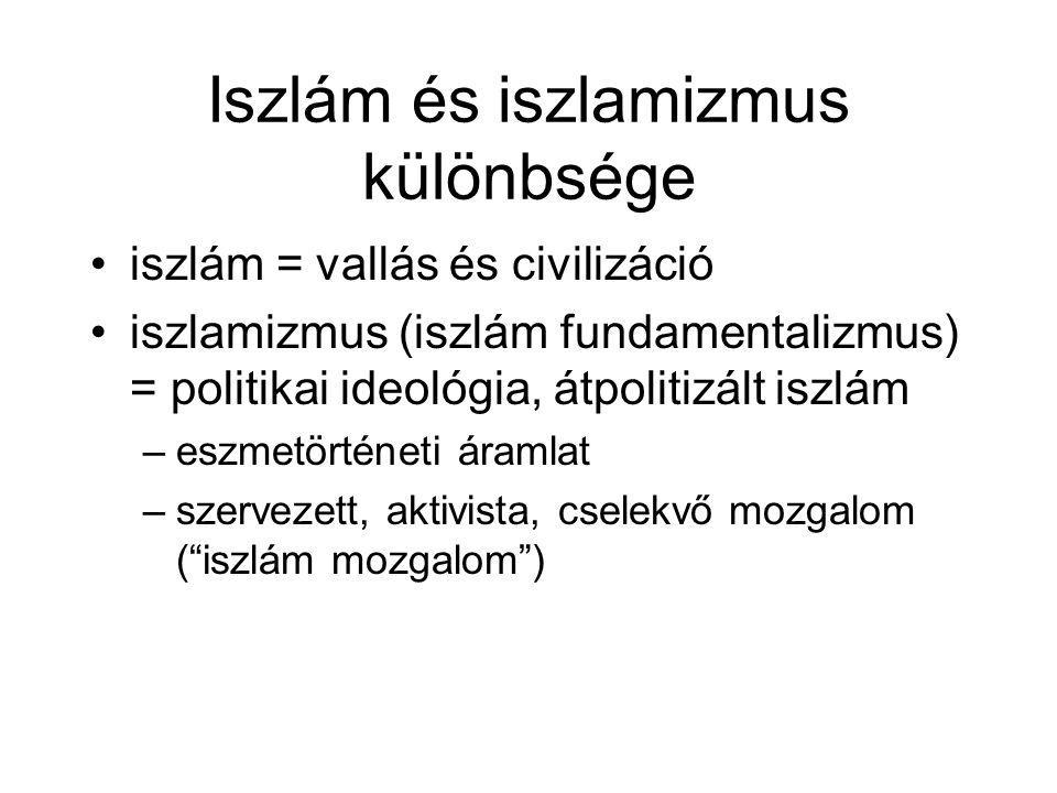 Iszlám és iszlamizmus különbsége •iszlám = vallás és civilizáció •iszlamizmus (iszlám fundamentalizmus) = politikai ideológia, átpolitizált iszlám –es