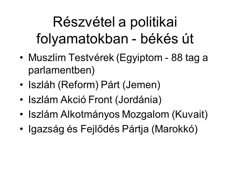 Részvétel a politikai folyamatokban - békés út •Muszlim Testvérek (Egyiptom - 88 tag a parlamentben) •Iszláh (Reform) Párt (Jemen) •Iszlám Akció Front