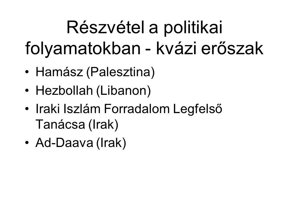 Részvétel a politikai folyamatokban - kvázi erőszak •Hamász (Palesztina) •Hezbollah (Libanon) •Iraki Iszlám Forradalom Legfelső Tanácsa (Irak) •Ad-Daa