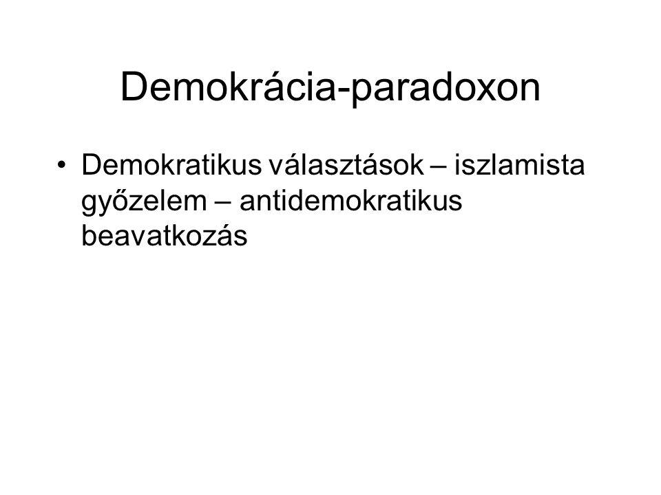 Demokrácia-paradoxon •Demokratikus választások – iszlamista győzelem – antidemokratikus beavatkozás