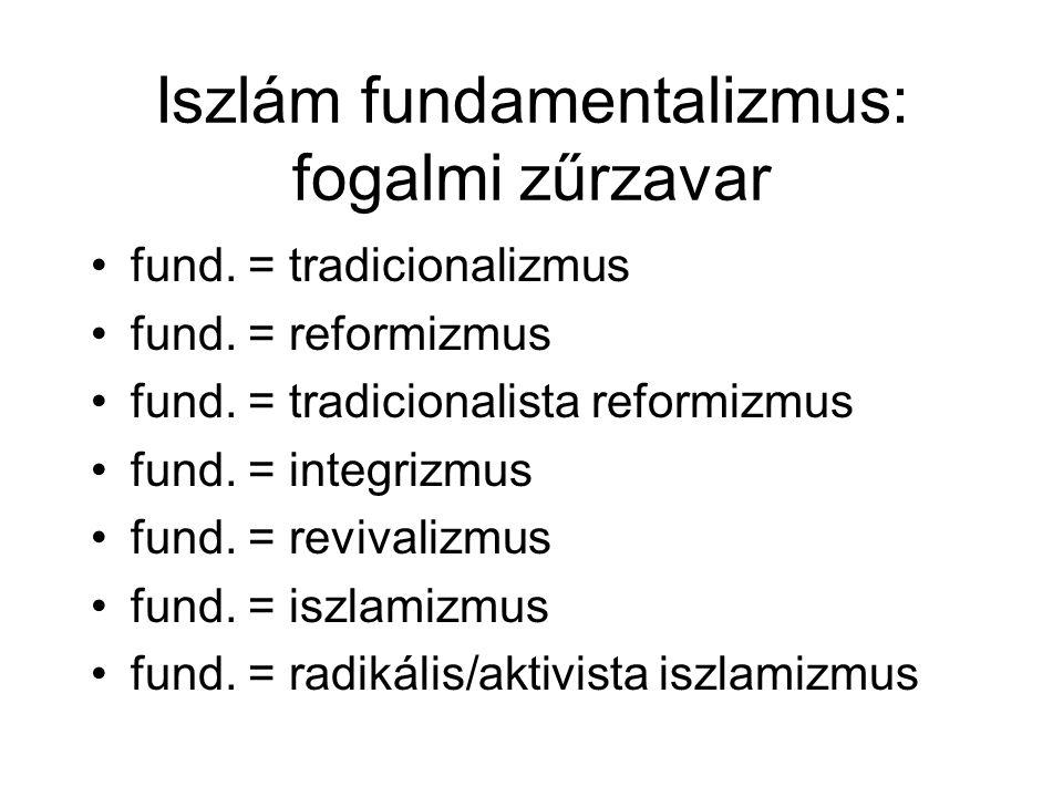 Iszlám fundamentalizmus: fogalmi zűrzavar •fund. = tradicionalizmus •fund. = reformizmus •fund. = tradicionalista reformizmus •fund. = integrizmus •fu