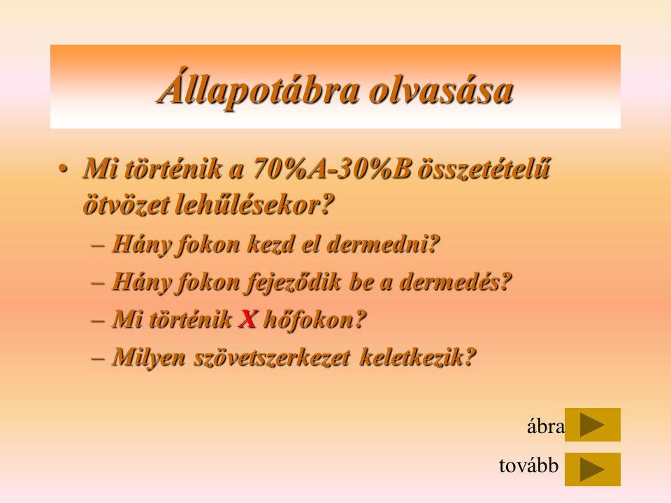 Állapotábra olvasása •Mi történik a 70%A-30%B összetételű ötvözet lehűlésekor? –Hány fokon kezd el dermedni? –Hány fokon fejeződik be a dermedés? –Mi
