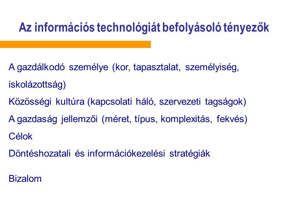 Az információs technológiát befolyásoló tényezők A gazdálkodó személye (kor, tapasztalat, személyiség, iskolázottság) Közösségi kultúra (kapcsolati háló, szervezeti tagságok) A gazdaság jellemzői (méret, típus, komplexitás, fekvés) Célok Döntéshozatali és információkezelési stratégiák Bizalom