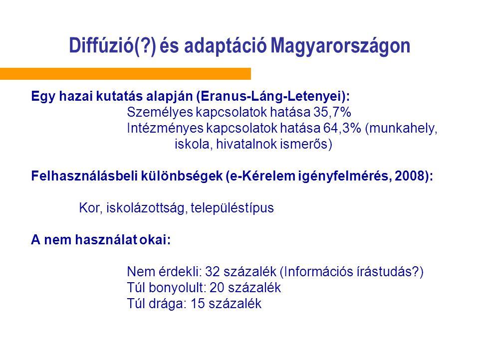 Diffúzió(?) és adaptáció Magyarországon Egy hazai kutatás alapján (Eranus-Láng-Letenyei): Személyes kapcsolatok hatása 35,7% Intézményes kapcsolatok hatása 64,3% (munkahely, iskola, hivatalnok ismerős) Felhasználásbeli különbségek (e-Kérelem igényfelmérés, 2008): Kor, iskolázottság, településtípus A nem használat okai: Nem érdekli: 32 százalék (Információs írástudás?) Túl bonyolult: 20 százalék Túl drága: 15 százalék