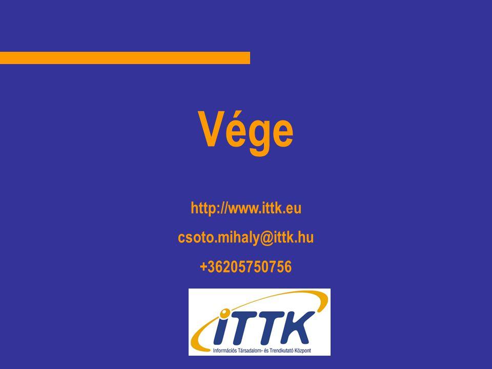 http://www.ittk.eu csoto.mihaly@ittk.hu +36205750756 Vége