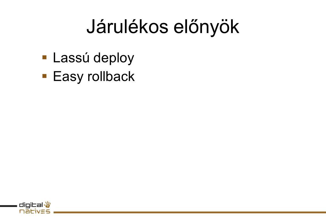 Járulékos előnyök  Lassú deploy  Easy rollback