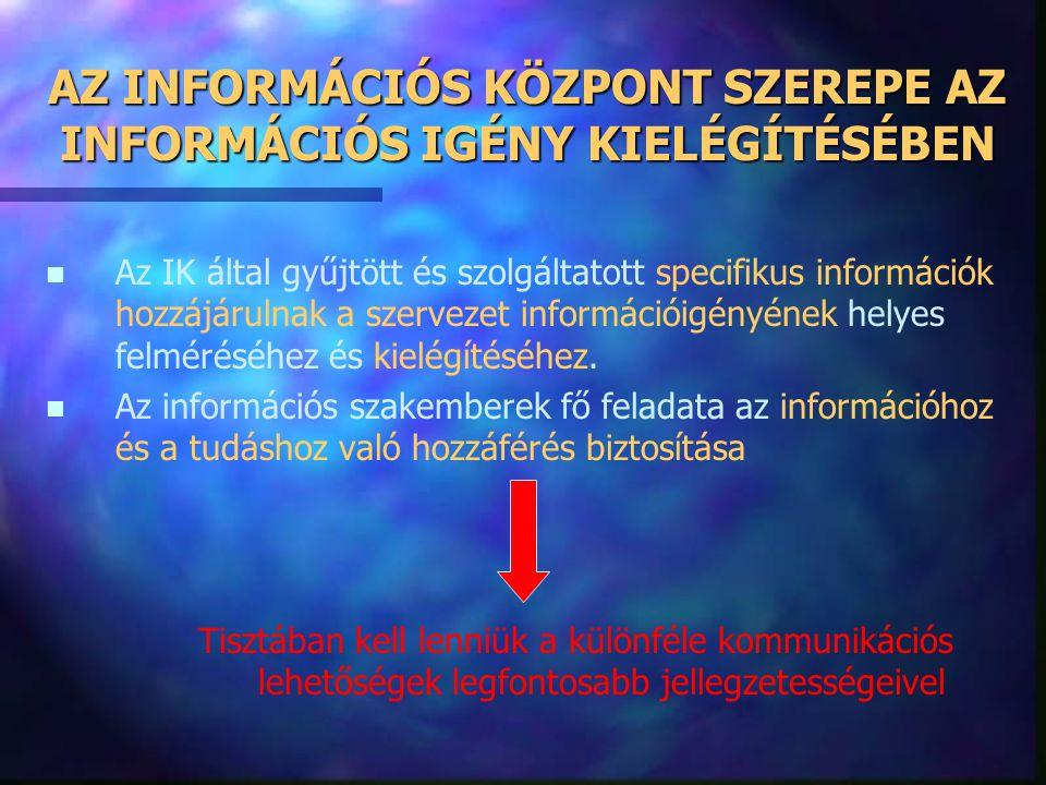 GYŰJTEMÉNY n többféle hordozón lévő és különféle formátumú információ kezelése –könyvtári dokumentumok –vállalati dokumentumok n munkatervek, kutatási