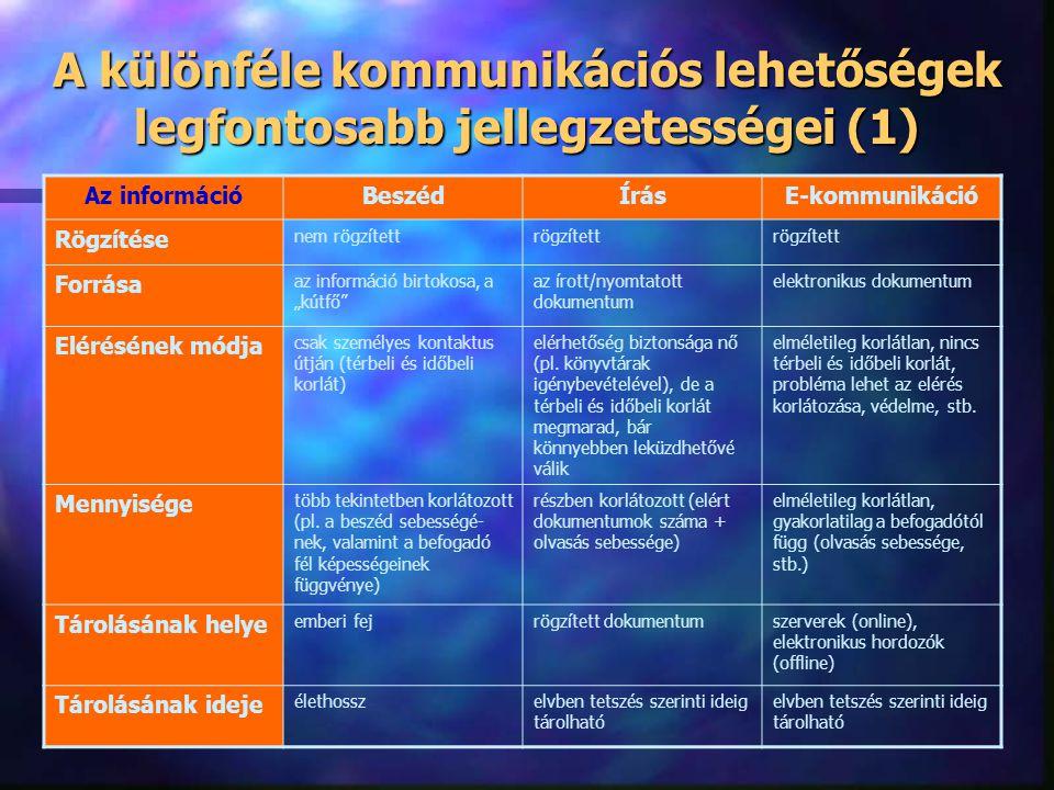 AZ INFORMÁCIÓS KÖZPONT SZEREPE AZ INFORMÁCIÓS IGÉNY KIELÉGÍTÉSÉBEN n n Az IK által gyűjtött és szolgáltatott specifikus információk hozzájárulnak a sz