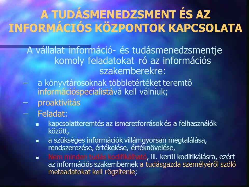A különféle kommunikációs lehetőségek legfontosabb jellegzetességei (2) Az információBeszédÍrásE-kommunikáció Megsemmisülésé- nek veszélye betegség, h