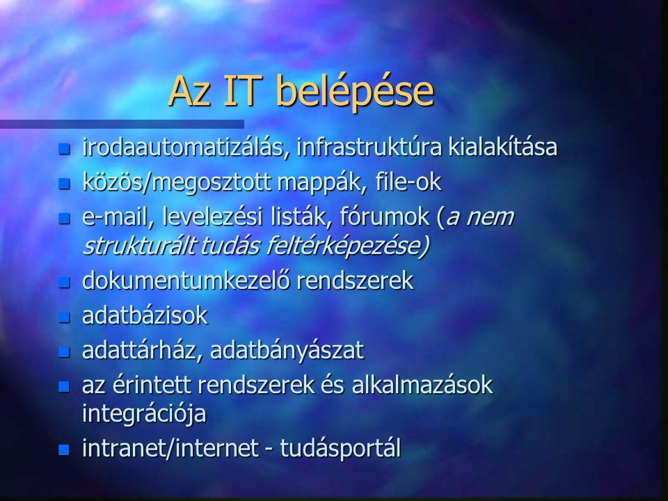 A TUDÁSKÖZPONTOK ÚJ FELADATAI (3) n n Az információhoz való hozzáférés biztosítása a hálózati dokumentumok esetében meghaladja a hagyományos könyvtári