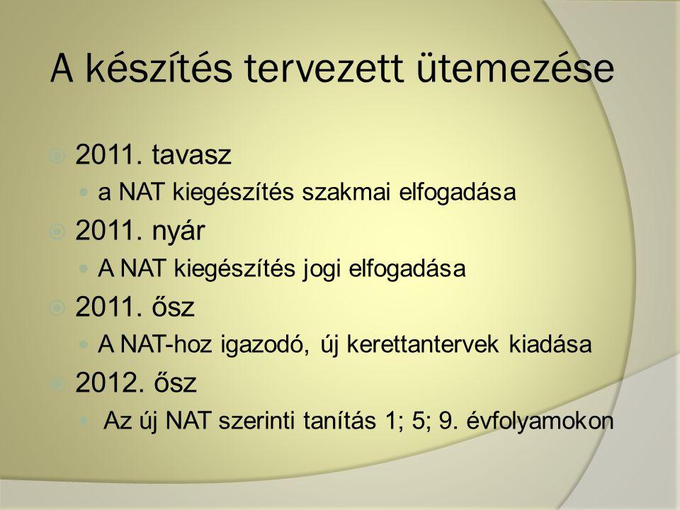 A készítés tervezett ütemezése  2011. tavasz  a NAT kiegészítés szakmai elfogadása  2011. nyár  A NAT kiegészítés jogi elfogadása  2011. ősz  A