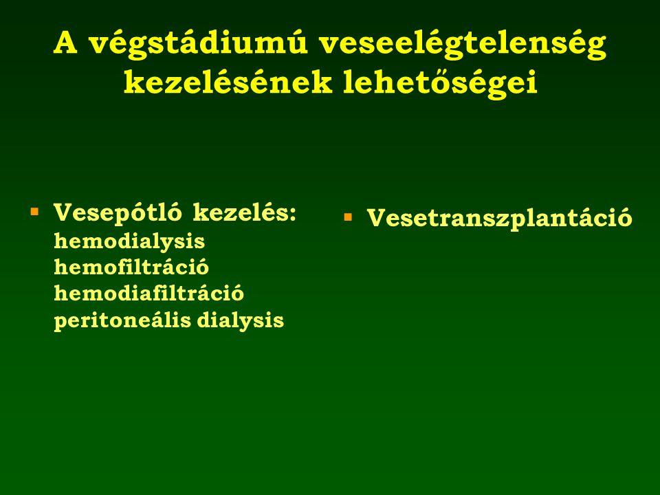 A végstádiumú veseelégtelenség kezelésének lehetőségei  Vesepótló kezelés: hemodialysis hemofiltráció hemodiafiltráció peritoneális dialysis  Vesetr