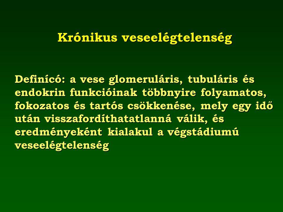 Tünetek és szövődmények VI.