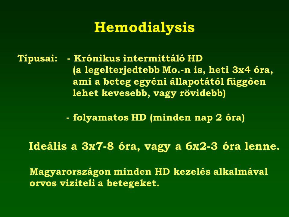 Hemodialysis Típusai: - Krónikus intermittáló HD (a legelterjedtebb Mo.-n is, heti 3x4 óra, ami a beteg egyéni állapotától függően lehet kevesebb, vag