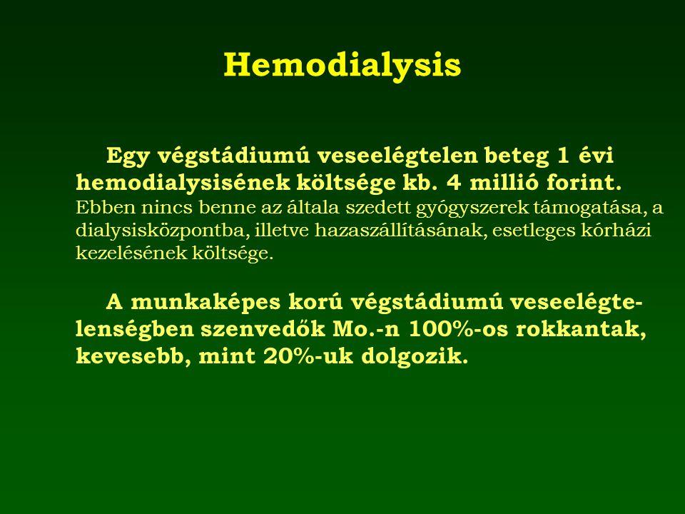 Hemodialysis Egy végstádiumú veseelégtelen beteg 1 évi hemodialysisének költsége kb. 4 millió forint. Ebben nincs benne az általa szedett gyógyszerek