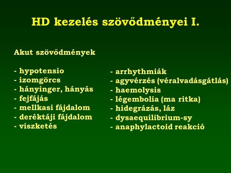 HD kezelés szövődményei I. Akut szövődmények - hypotensio - izomgörcs - hányinger, hányás - fejfájás - mellkasi fájdalom - deréktáji fájdalom - viszke