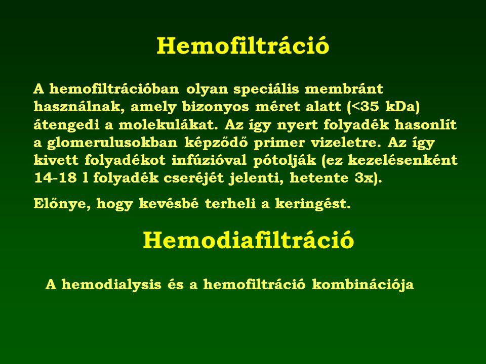 Hemofiltráció A hemofiltrációban olyan speciális membránt használnak, amely bizonyos méret alatt (<35 kDa) átengedi a molekulákat. Az így nyert folyad