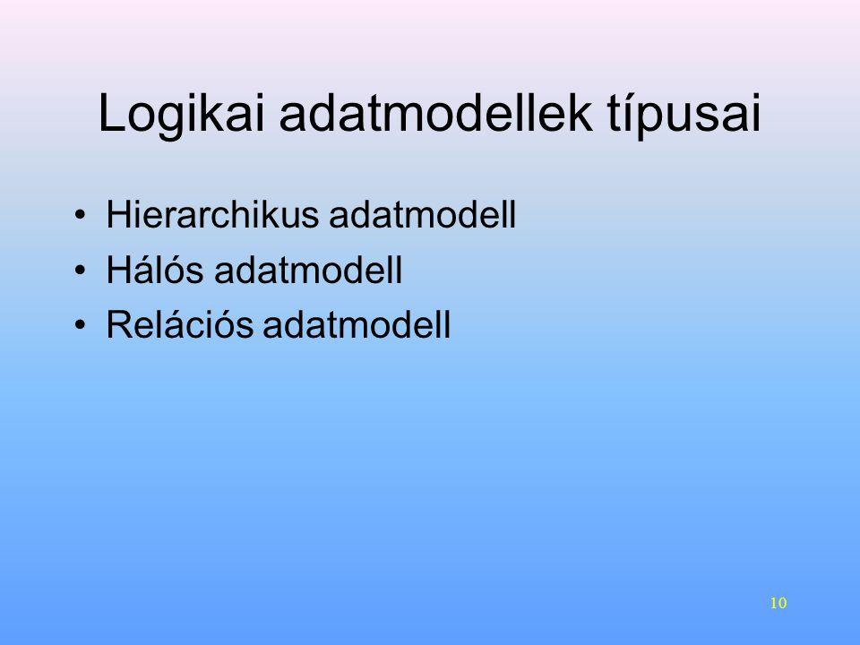 10 Logikai adatmodellek típusai •Hierarchikus adatmodell •Hálós adatmodell •Relációs adatmodell