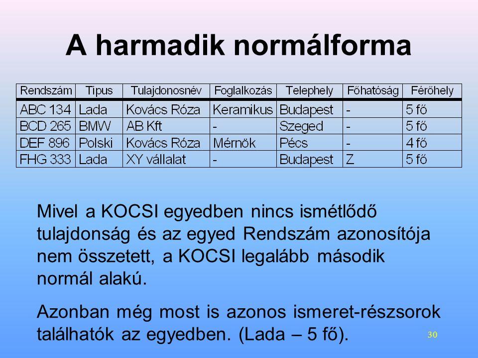 30 A harmadik normálforma Mivel a KOCSI egyedben nincs ismétlődő tulajdonság és az egyed Rendszám azonosítója nem összetett, a KOCSI legalább második normál alakú.