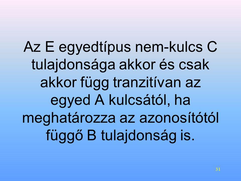 31 Az E egyedtípus nem-kulcs C tulajdonsága akkor és csak akkor függ tranzitívan az egyed A kulcsától, ha meghatározza az azonosítótól függő B tulajdonság is.