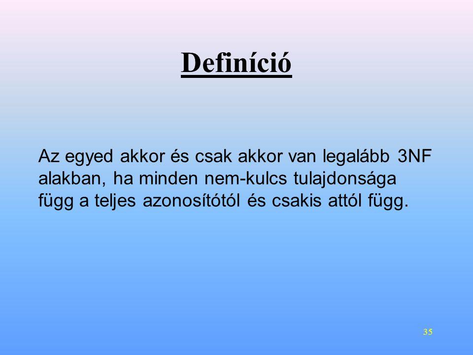 35 Definíció Az egyed akkor és csak akkor van legalább 3NF alakban, ha minden nem-kulcs tulajdonsága függ a teljes azonosítótól és csakis attól függ.