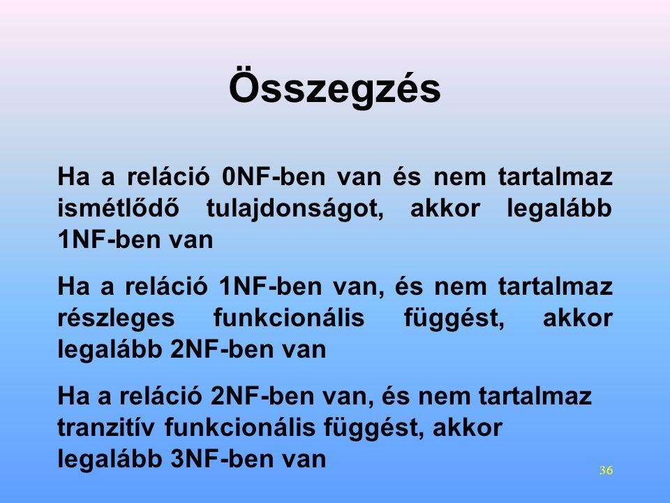 36 Összegzés Ha a reláció 0NF-ben van és nem tartalmaz ismétlődő tulajdonságot, akkor legalább 1NF-ben van Ha a reláció 1NF-ben van, és nem tartalmaz részleges funkcionális függést, akkor legalább 2NF-ben van Ha a reláció 2NF-ben van, és nem tartalmaz tranzitív funkcionális függést, akkor legalább 3NF-ben van