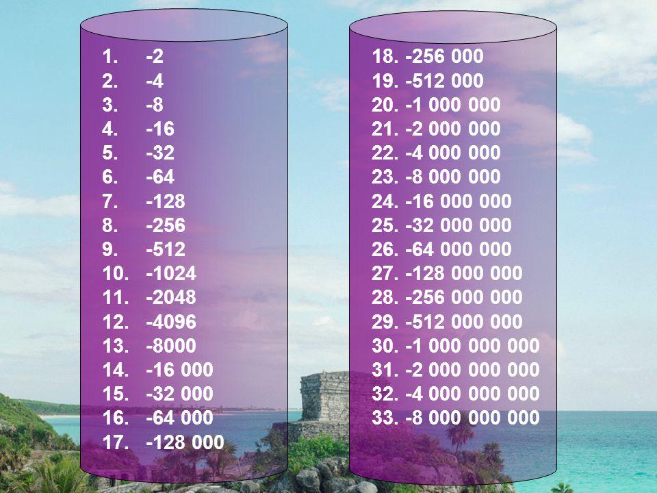 1.-2 2.-4 3.-8 4.-16 5.-32 6.-64 7.-128 8.-256 9.-512 10.-1024 11.-2048 12.-4096 13.-8000 14.-16 000 15.-32 000 16.-64 000 17.-128 000 18. -256 000 19