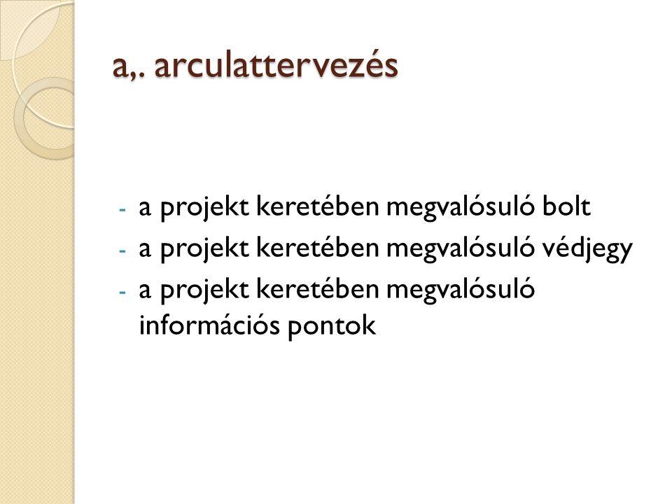 a,. arculattervezés - a projekt keretében megvalósuló bolt - a projekt keretében megvalósuló védjegy - a projekt keretében megvalósuló információs pon