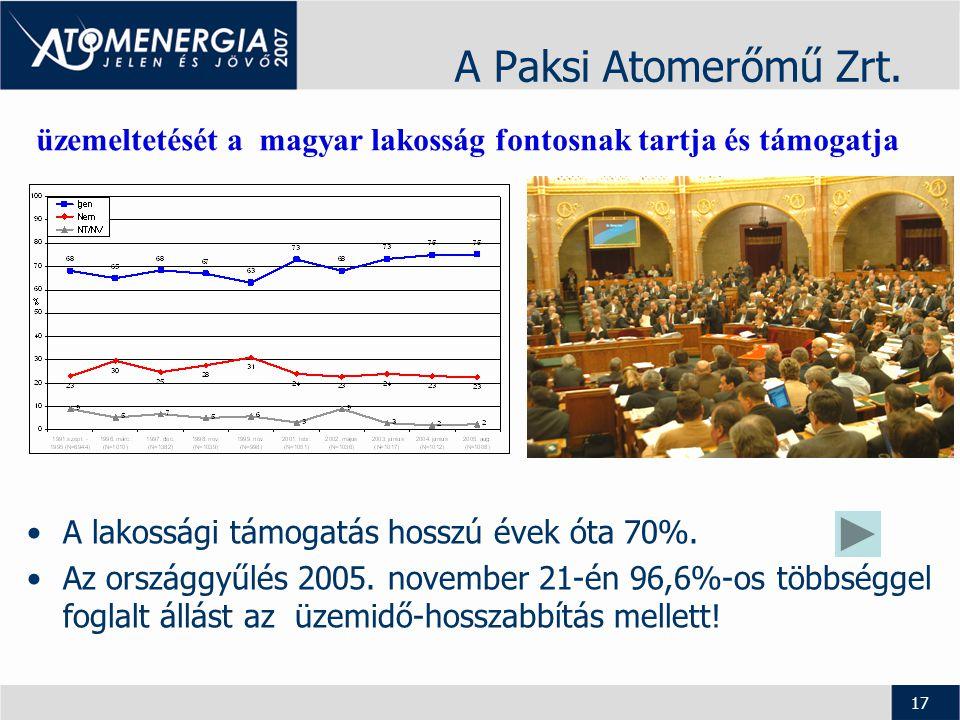 18 A paksi atomerőmű •a nemzetközi és magyar normák és a tudományos megítélés szerint biztonságos, amelyet a nemzetközi szervezetek is elismernek, •a biztonság növelése érdekében nagy erőfeszítések történtek, •a biztonság a jövőben is abszolút elsőbbséget élvez, •több mint húsz év tényadatai alapján sem az erőmű dolgozóit, sem pedig a környezetet nem terheli.