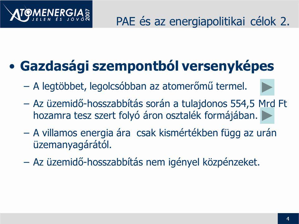 5 Import ÜH szerepe az energiarendszerben 2000 4000 6000 8000 10000 12000 12000MW 2000200620122020 2017 Hazai építendő kapacitás Hazai termelő- kapacitás paksi atomerőmű Hazai csúcsigény ÜH