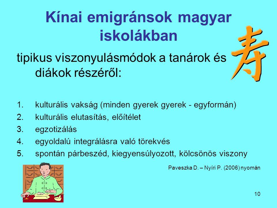 10 Kínai emigránsok magyar iskolákban tipikus viszonyulásmódok a tanárok és diákok részéről: 1.kulturális vakság (minden gyerek gyerek - egyformán) 2.kulturális elutasítás, előítélet 3.egzotizálás 4.egyoldalú integrálásra való törekvés 5.spontán párbeszéd, kiegyensúlyozott, kölcsönös viszony Paveszka D.