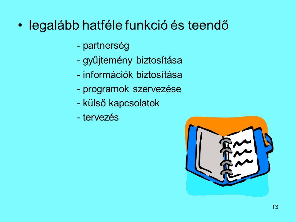 13 •legalább hatféle funkció és teendő - partnerség - gyűjtemény biztosítása - információk biztosítása - programok szervezése - külső kapcsolatok - tervezés