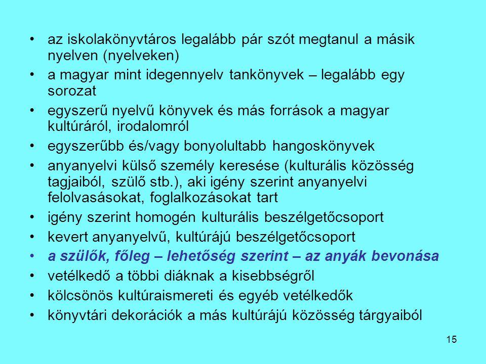 15 •az iskolakönyvtáros legalább pár szót megtanul a másik nyelven (nyelveken) •a magyar mint idegennyelv tankönyvek – legalább egy sorozat •egyszerű nyelvű könyvek és más források a magyar kultúráról, irodalomról •egyszerűbb és/vagy bonyolultabb hangoskönyvek •anyanyelvi külső személy keresése (kulturális közösség tagjaiból, szülő stb.), aki igény szerint anyanyelvi felolvasásokat, foglalkozásokat tart •igény szerint homogén kulturális beszélgetőcsoport •kevert anyanyelvű, kultúrájú beszélgetőcsoport •a szülők, főleg – lehetőség szerint – az anyák bevonása •vetélkedő a többi diáknak a kisebbségről •kölcsönös kultúraismereti és egyéb vetélkedők •könyvtári dekorációk a más kultúrájú közösség tárgyaiból