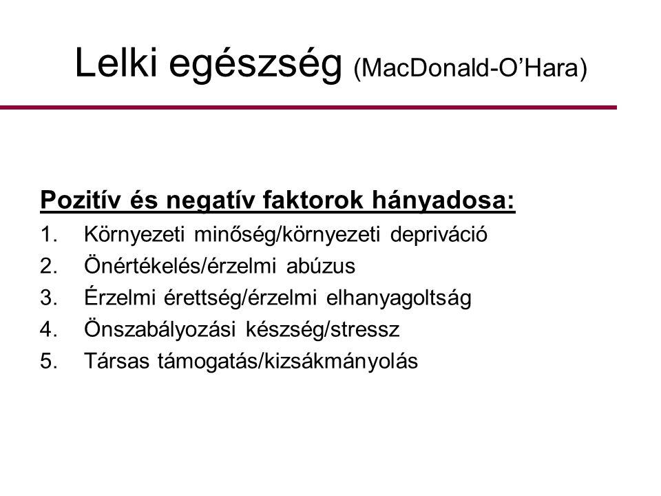 Lelki egészség (MacDonald-O'Hara) Pozitív és negatív faktorok hányadosa: 1.Környezeti minőség/környezeti depriváció 2.Önértékelés/érzelmi abúzus 3.Érz