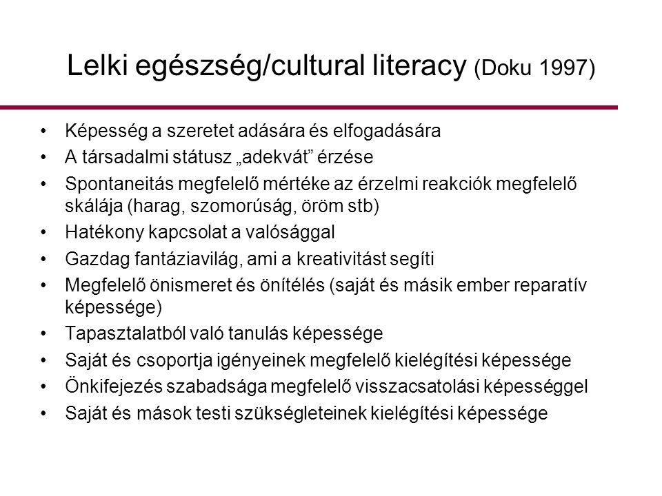 """Lelki egészség/cultural literacy (Doku 1997) •Képesség a szeretet adására és elfogadására •A társadalmi státusz """"adekvát"""" érzése •Spontaneitás megfele"""