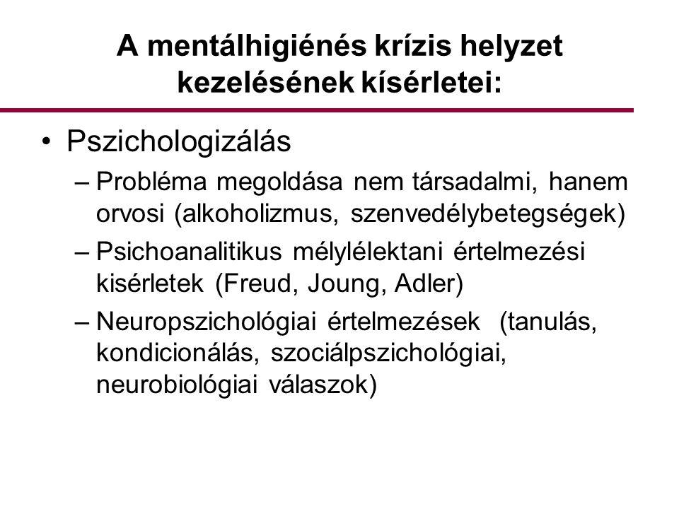 A mentálhigiénés krízis helyzet kezelésének kísérletei: •Pszichologizálás –Probléma megoldása nem társadalmi, hanem orvosi (alkoholizmus, szenvedélybe