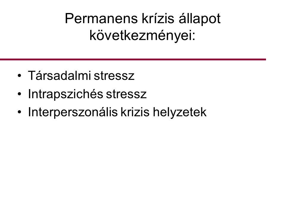 Permanens krízis állapot következményei: •Társadalmi stressz •Intrapszichés stressz •Interperszonális krizis helyzetek