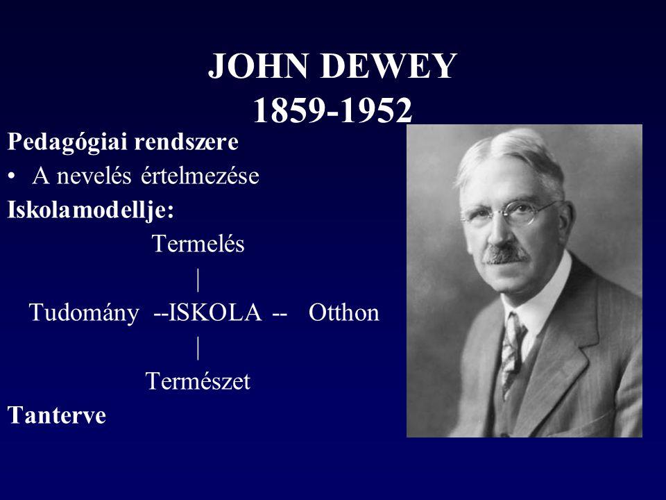 JOHN DEWEY 1859-1952 Pedagógiai rendszere •A nevelés értelmezése Iskolamodellje: Termelés   Tudomány --ISKOLA -- Otthon   Természet Tanterve
