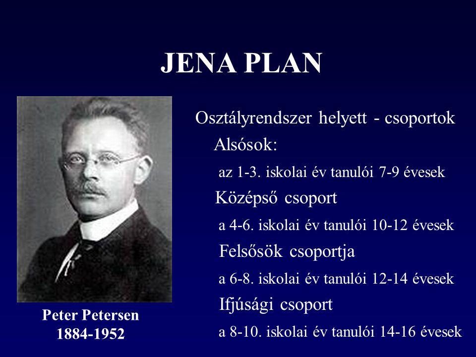 JENA PLAN Osztályrendszer helyett - csoportok Alsósok: az 1-3.