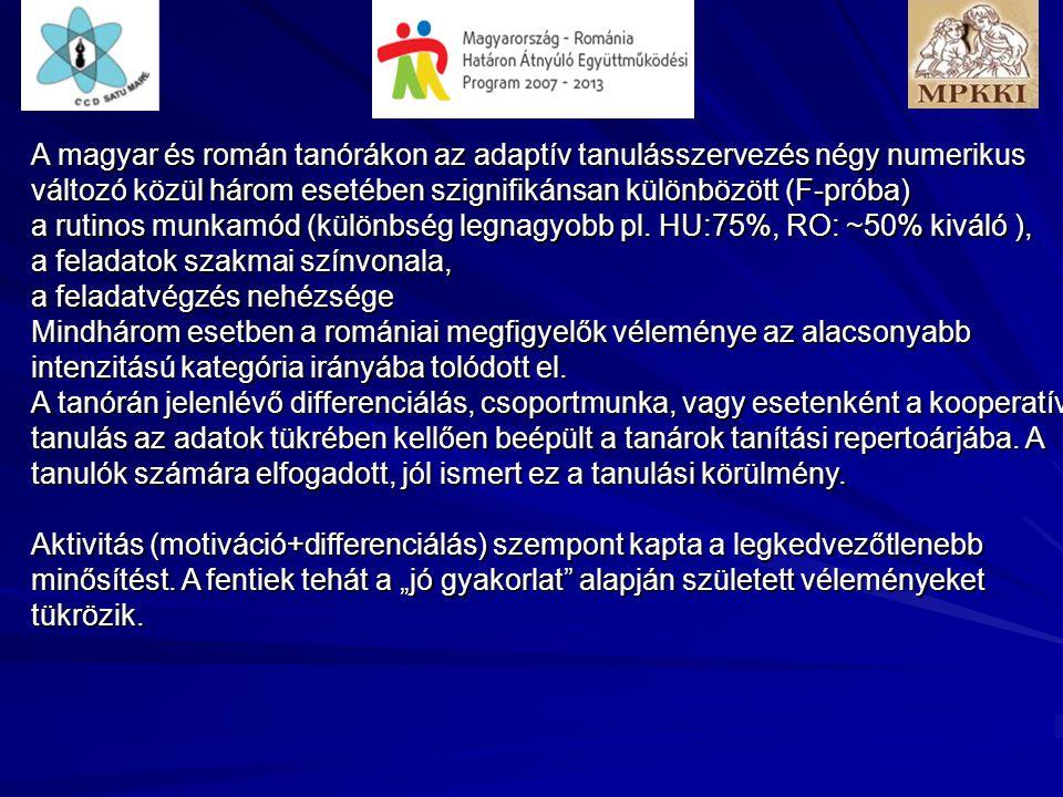 A magyar és román tanórákon az adaptív tanulásszervezés négy numerikus változó közül három esetében szignifikánsan különbözött (F-próba) a rutinos mun