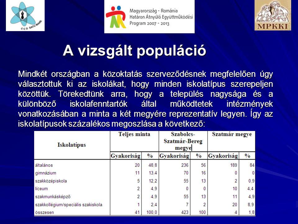 A vizsgált populáció Mindkét országban a közoktatás szerveződésnek megfelelően úgy választottuk ki az iskolákat, hogy minden iskolatípus szerepeljen k