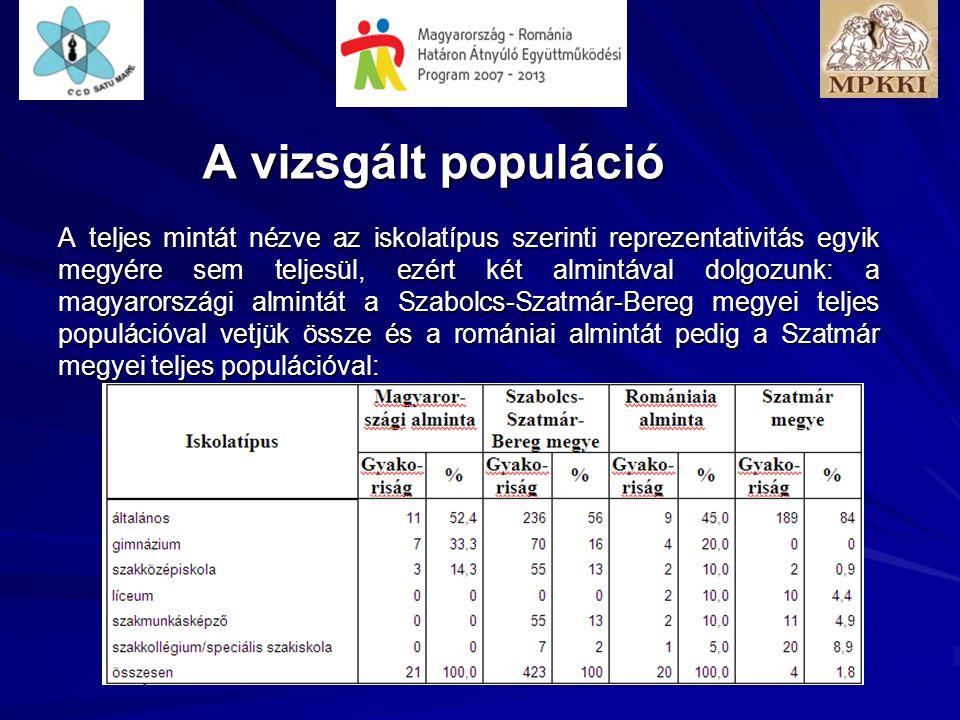 A vizsgált populáció A teljes mintát nézve az iskolatípus szerinti reprezentativitás egyik megyére sem teljesül, ezért két almintával dolgozunk: a mag