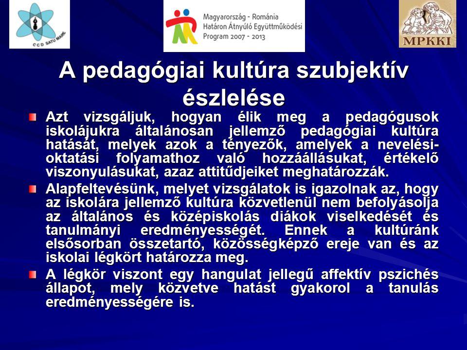 A pedagógiai kultúra szubjektív észlelése Azt vizsgáljuk, hogyan élik meg a pedagógusok iskolájukra általánosan jellemző pedagógiai kultúra hatását, melyek azok a tényezők, amelyek a nevelési- oktatási folyamathoz való hozzáállásukat, értékelő viszonyulásukat, azaz attitűdjeiket meghatározzák.