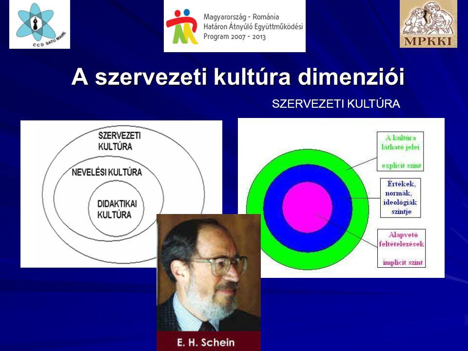 A szervezeti kultúra dimenziói SZERVEZETI KULTÚRA