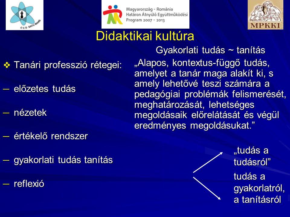 """Didaktikai kultúra  Tanári professzió rétegei: ─ előzetes tudás ─ nézetek ─ értékelő rendszer ─ gyakorlati tudás tanítás ─ reflexió Gyakorlati tudás ~ tanítás """"Alapos, kontextus-függő tudás, amelyet a tanár maga alakít ki, s amely lehetővé teszi számára a pedagógiai problémák felismerését, meghatározását, lehetséges megoldásaik előrelátását és végül eredményes megoldásukat. """"tudás a tudásról tudás a gyakorlatról, a tanításról"""