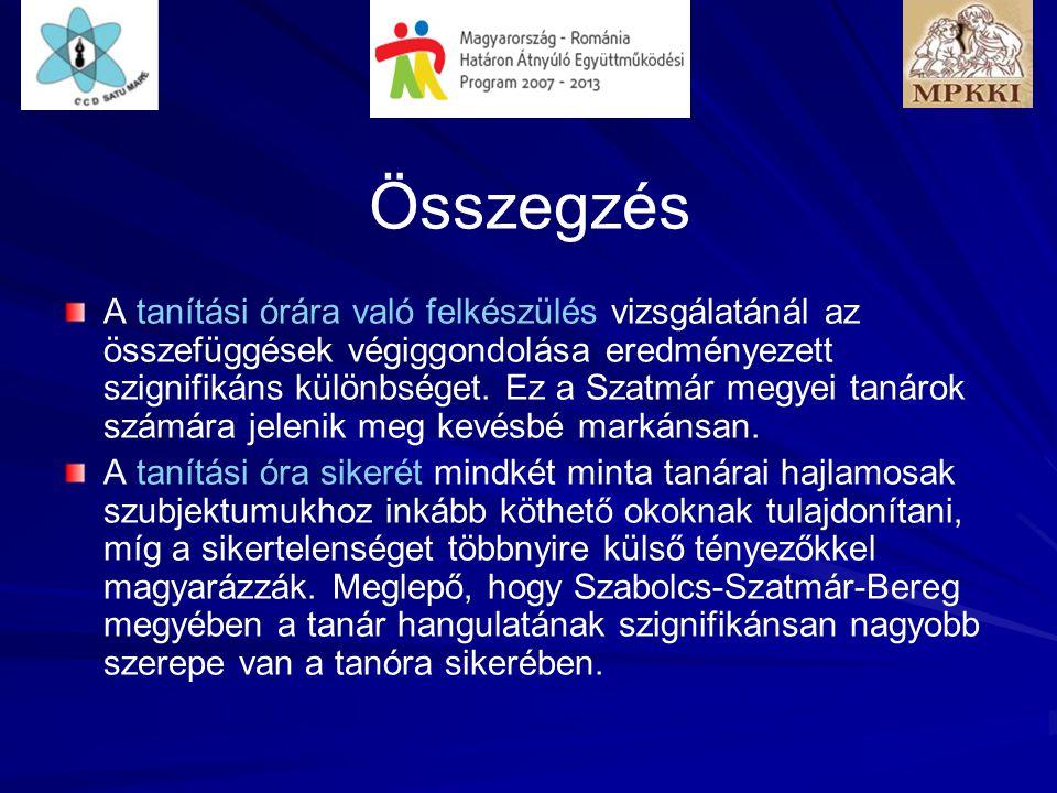 Összegzés A tanítási órára való felkészülés vizsgálatánál az összefüggések végiggondolása eredményezett szignifikáns különbséget. Ez a Szatmár megyei