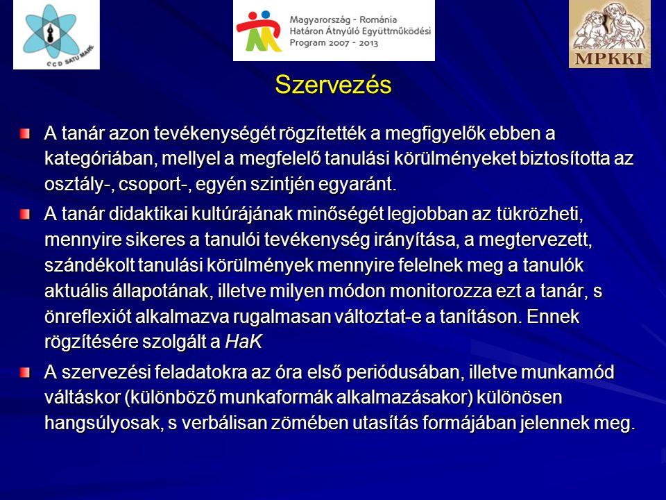 Szervezés A tanár azon tevékenységét rögzítették a megfigyelők ebben a kategóriában, mellyel a megfelelő tanulási körülményeket biztosította az osztál