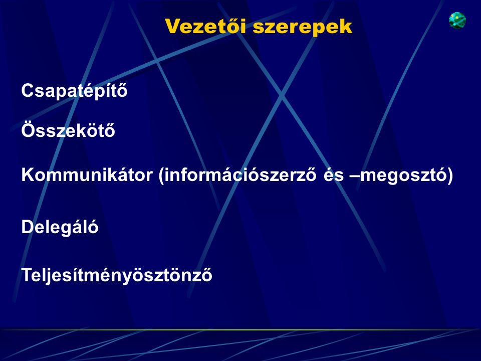 Csapatépítő Összekötő Kommunikátor (információszerző és –megosztó) Delegáló Teljesítményösztönző Vezetői szerepek